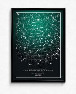 تابلوی استارمپ- تابلوی ستاره ها- تابلوی سبز