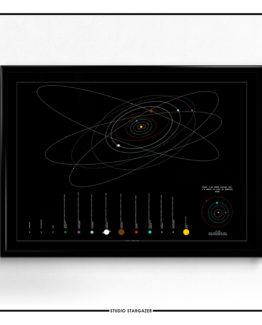 پوستر منظومه شمسی-یک هدیه خاص